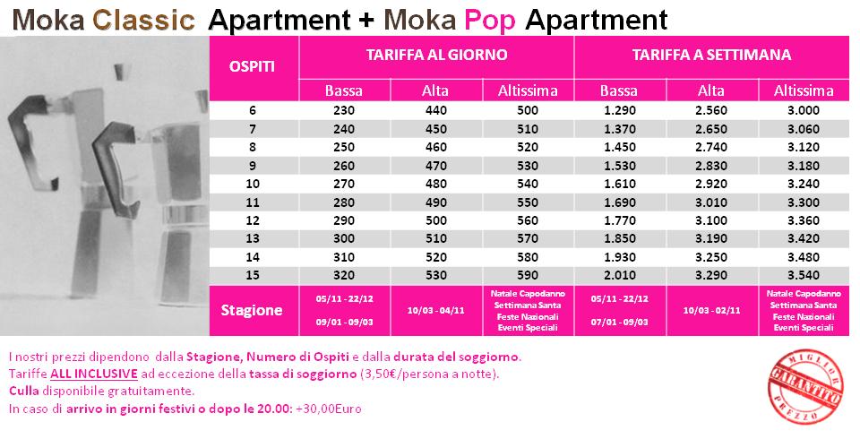 MOKA CLASSIC + MOKA POP